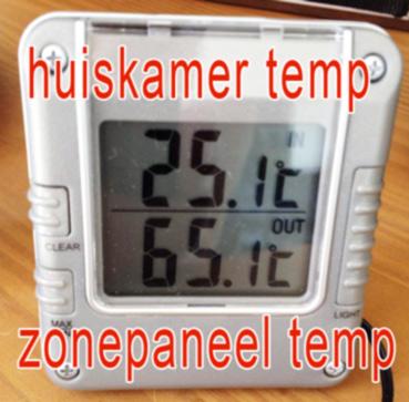 Binnentemperatuur